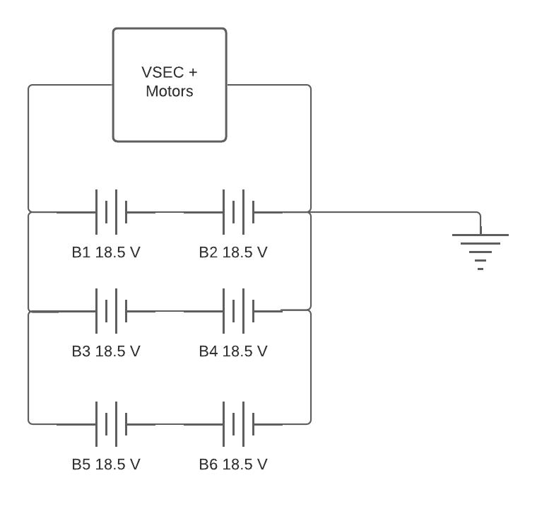 Diagramme vierge (3)